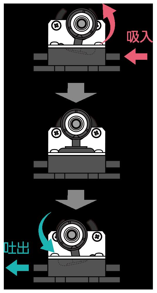 モーター式ダイヤフラムポンプの駆動原理イラスト