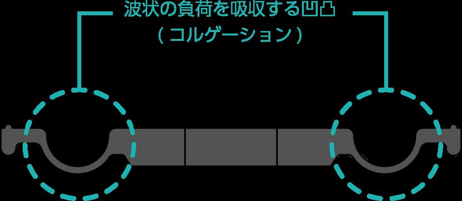 ML/MRシリーズのダイヤフラムゴム