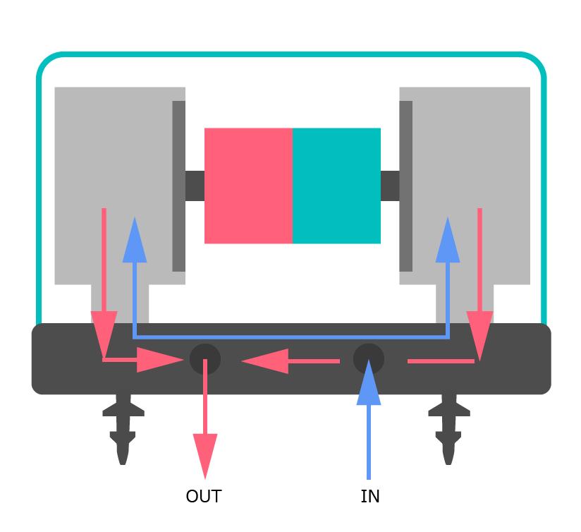 非内通型のエアーポンプ構造のイラスト