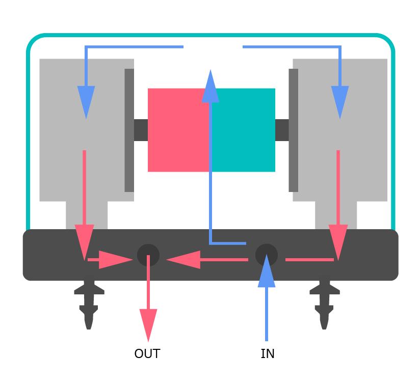 内通型のエアーポンプ構造のイラスト